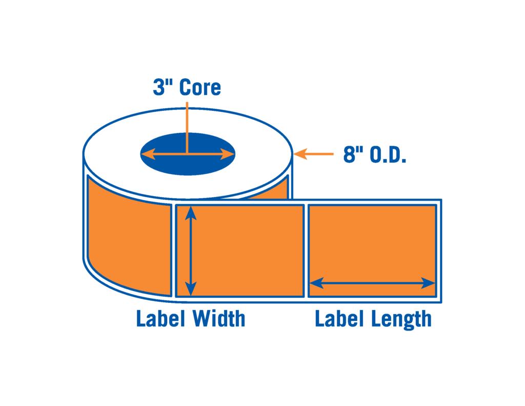 label_roll_diagram